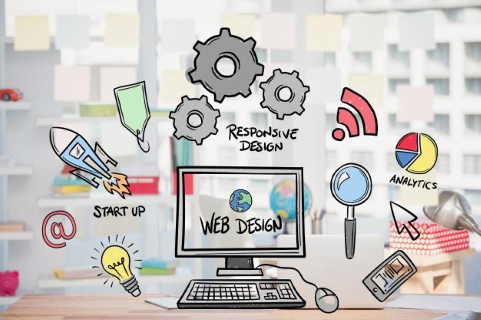 Custom Website Design | Clearwater | Strategic Web Design