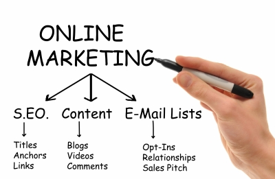 Internet Marketing Tampa