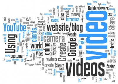 Video Marketing | Tampa | Strategic Web Design