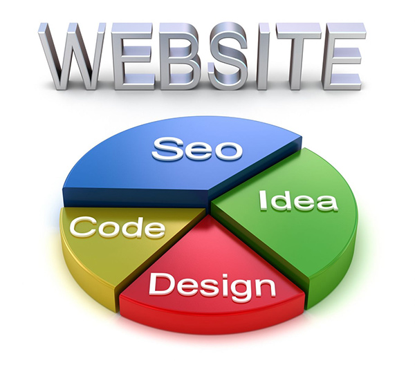 Web Design Local SEO Online Marketing, Tampa, Clearwater, St Pete, Orlando